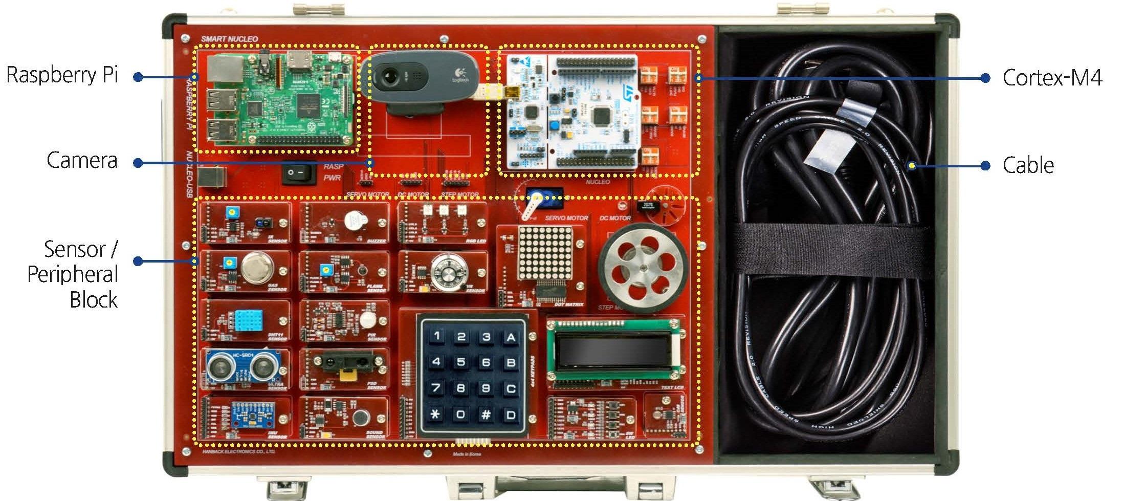 St's NUCLEO BOARD - IoT